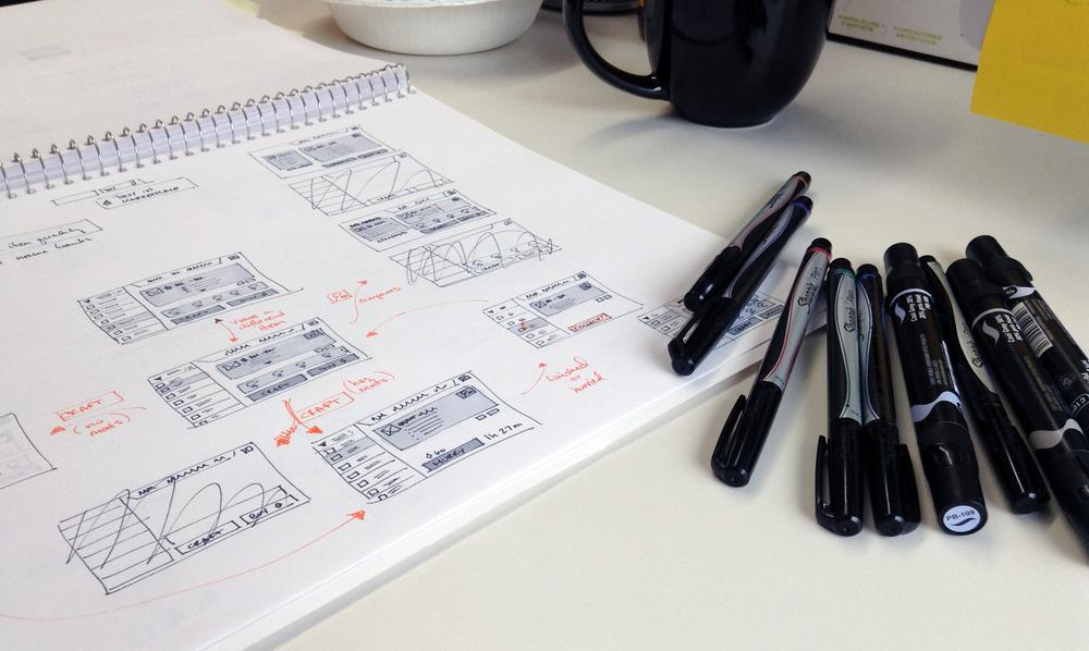 طراح تعاملی سعی میکند از روند درست حرکت کاربر و جانمایی عناصر وایرفریم تهیه کند